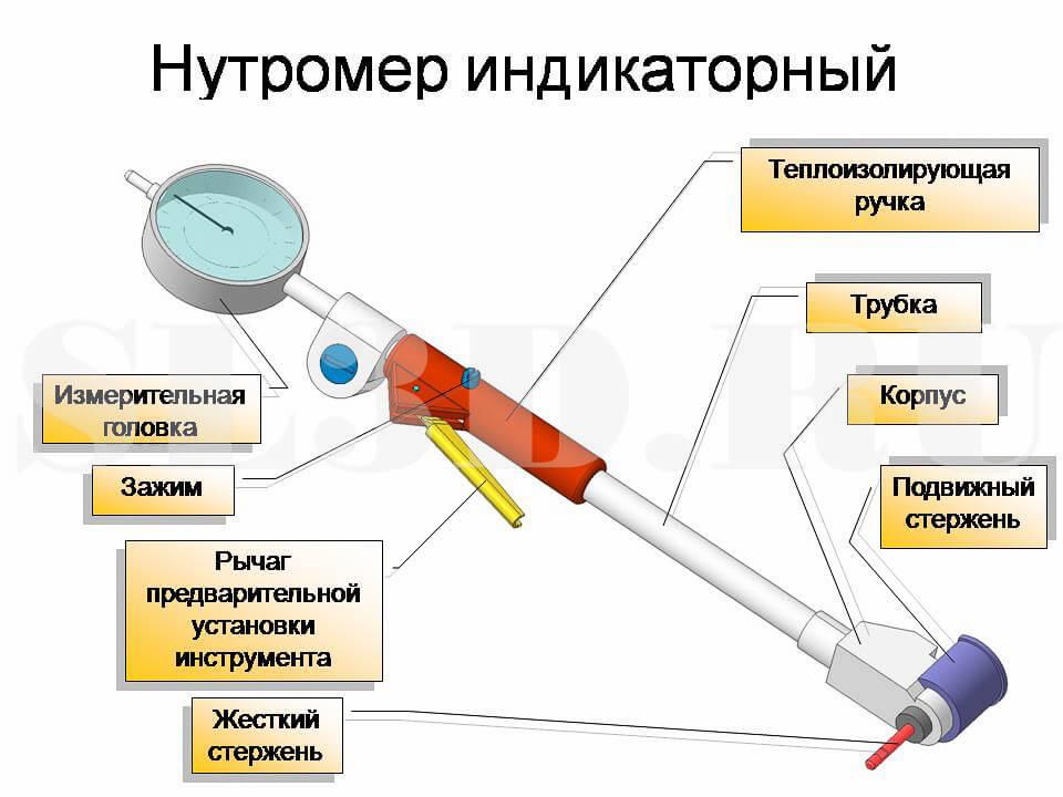 Ремонт шатуна двигателя